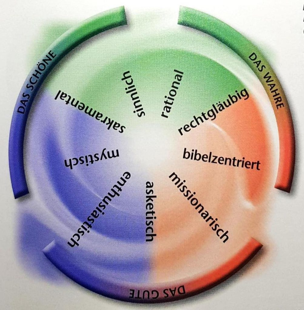 Drei Farben deiner Spiritualität
